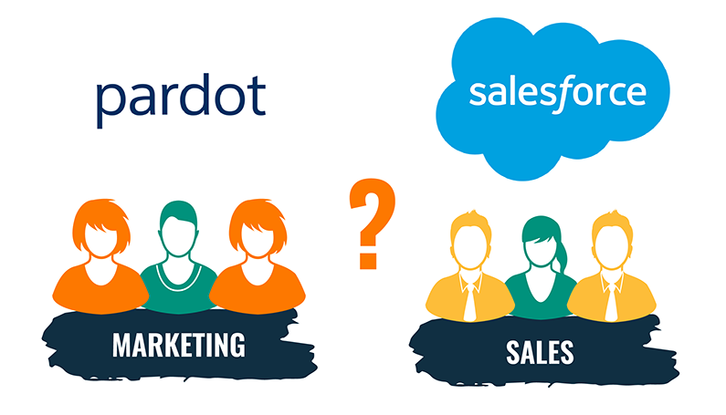 "graphic that says ""marketing with Pardot over it, and ""sales with SalesForce over it"